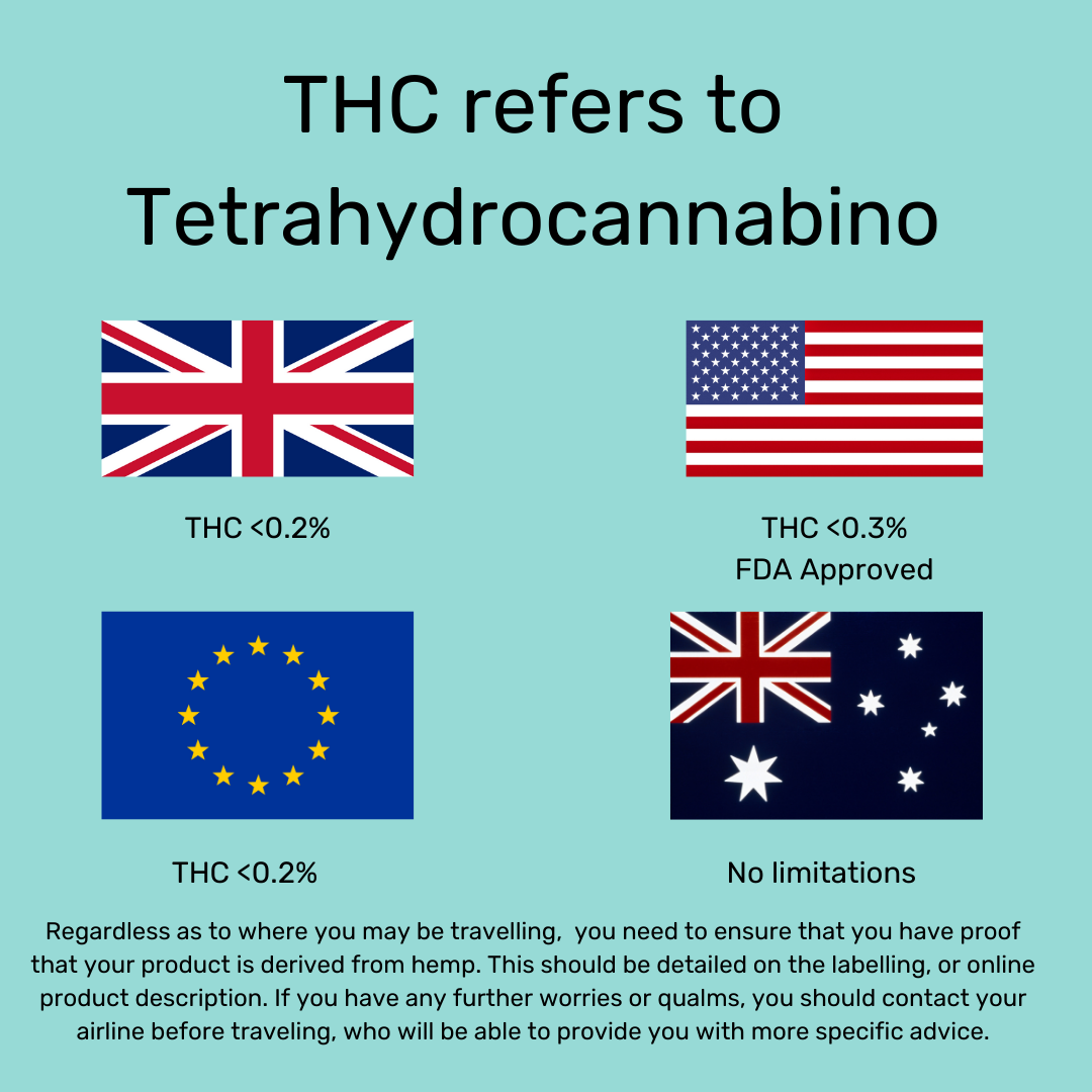 travelling with cbd (4).png